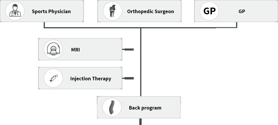 lower-back-pain-flowchart